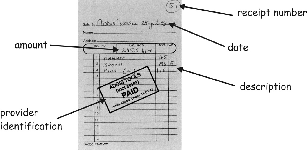 Guidelines – Example of a Receipt